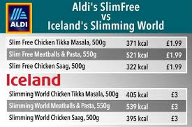 Aldi's new low calorie ready meals are a THIRD cheaper than Iceland's Slimming World ones