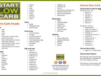 low carb list