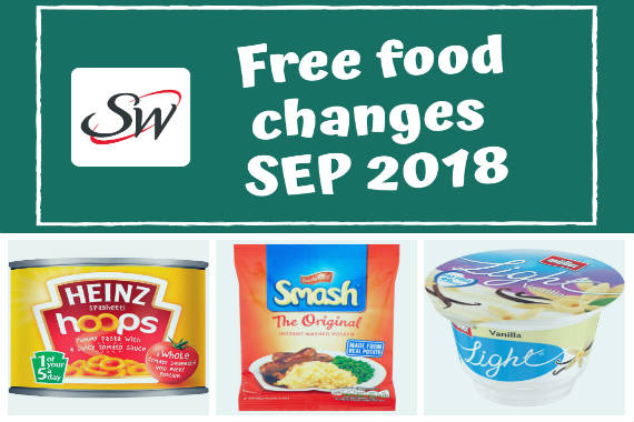 Recent Slimming World Syn Changes